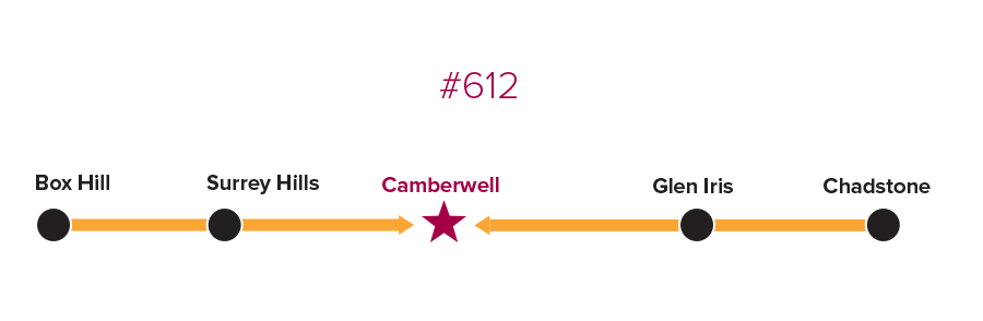 Getting to Camberwell by Bus - 612